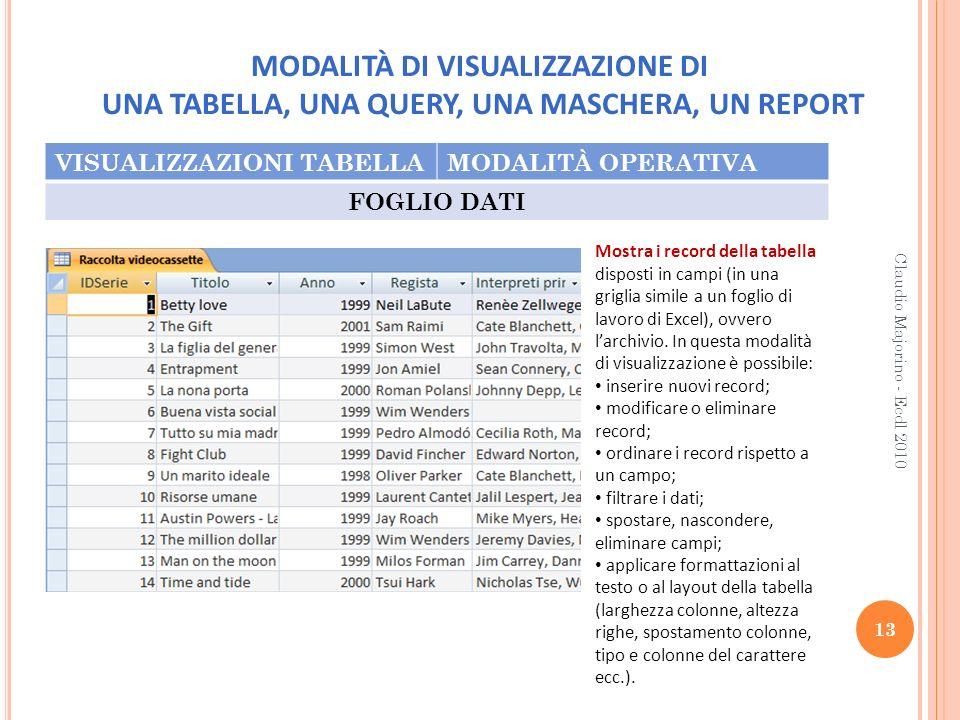 MODALITÀ DI VISUALIZZAZIONE DI UNA TABELLA, UNA QUERY, UNA MASCHERA, UN REPORT