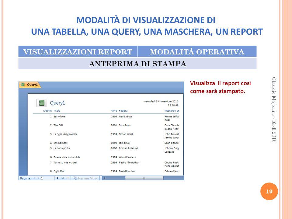 VISUALIZZAZIONI REPORT
