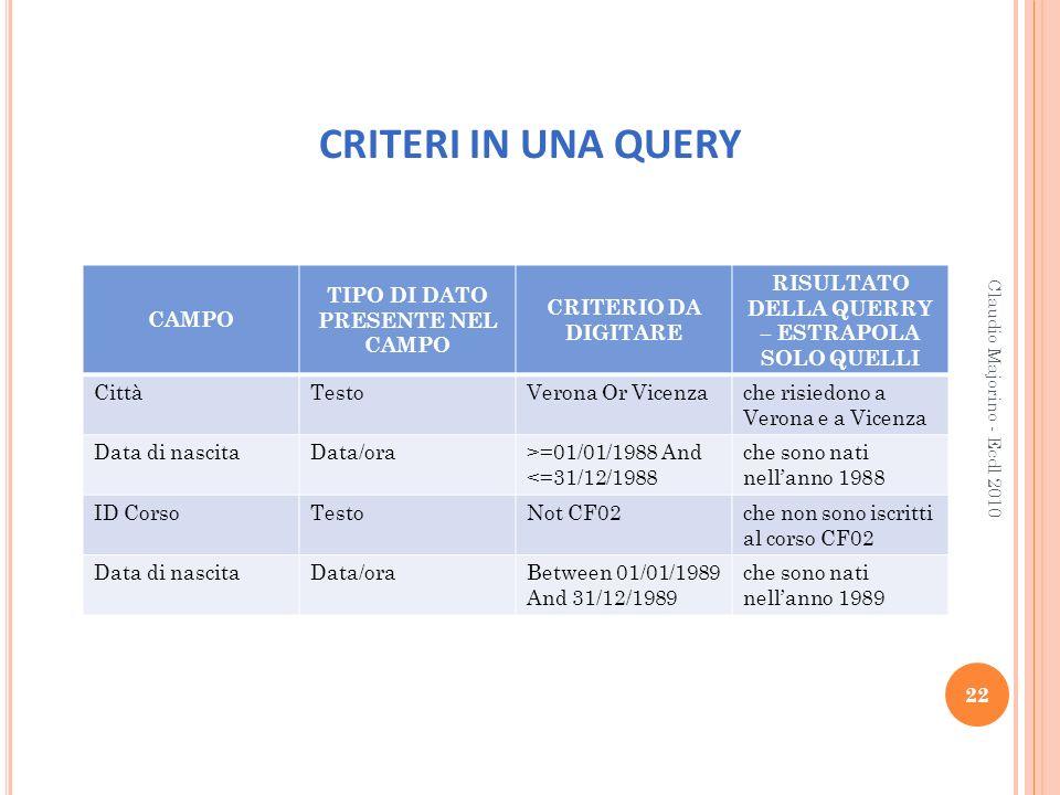 CRITERI IN UNA QUERY CAMPO TIPO DI DATO PRESENTE NEL CAMPO