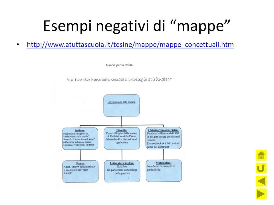 Esempi negativi di mappe