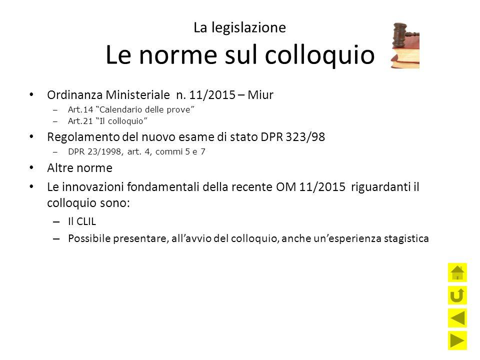 La legislazione Le norme sul colloquio