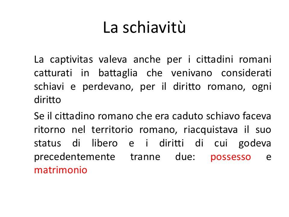Matrimonio Diritto Romano : Istituzioni di diritto romano ppt video online scaricare