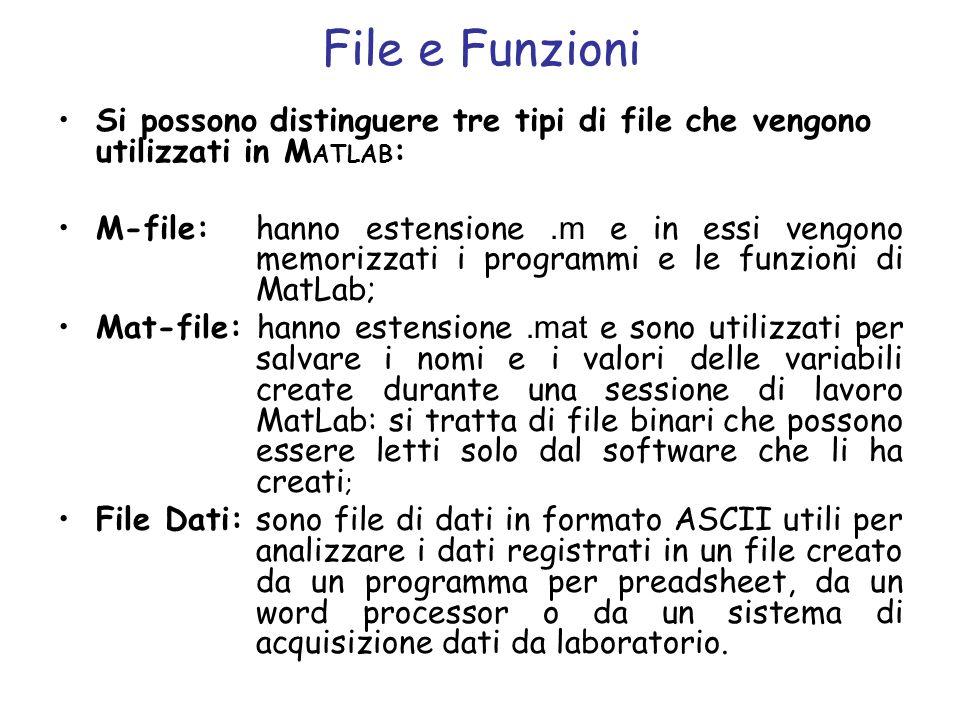 File e Funzioni Si possono distinguere tre tipi di file che vengono utilizzati in MATLAB: