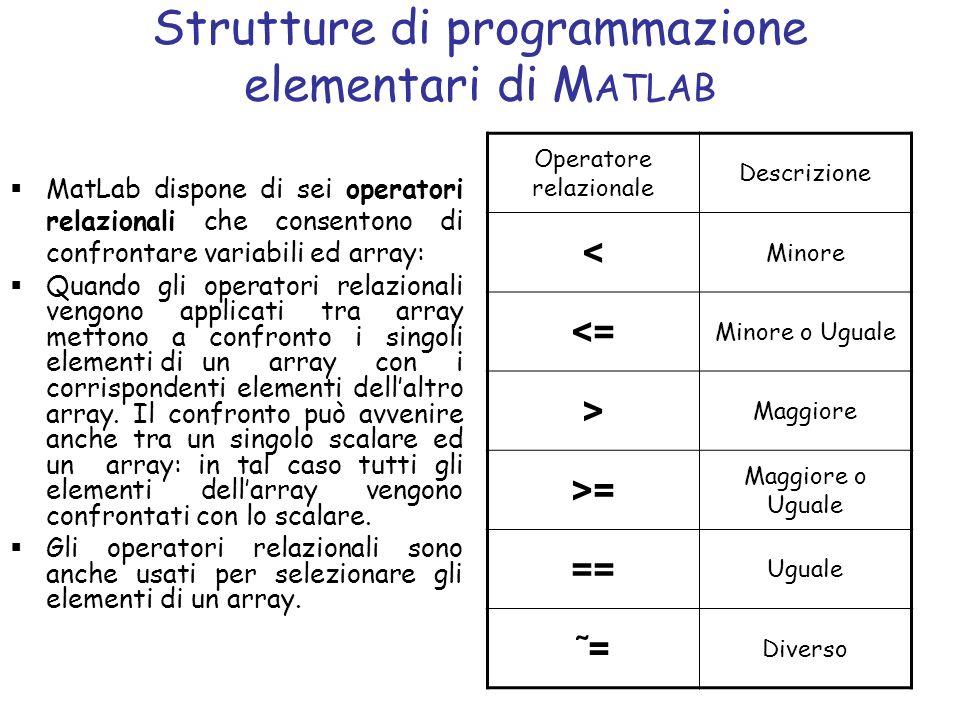 Strutture di programmazione elementari di MATLAB