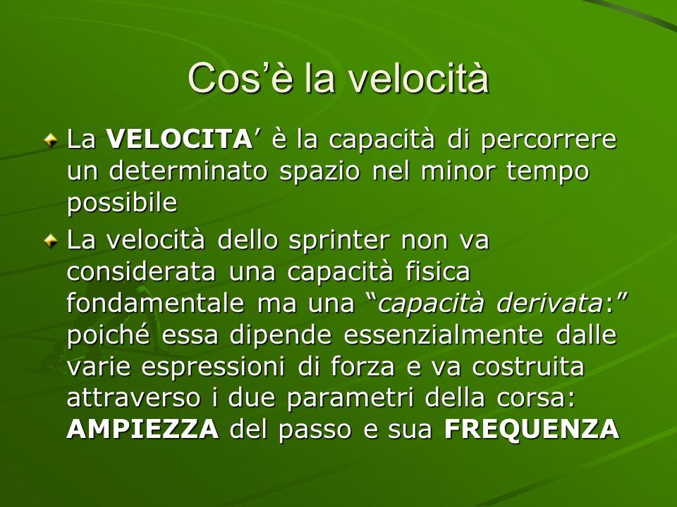 Cos'è la velocità La VELOCITA' è la capacità di percorrere un determinato spazio nel minor tempo possibile.