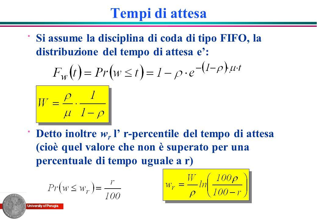 Tempi di attesaSi assume la disciplina di coda di tipo FIFO, la distribuzione del tempo di attesa e':