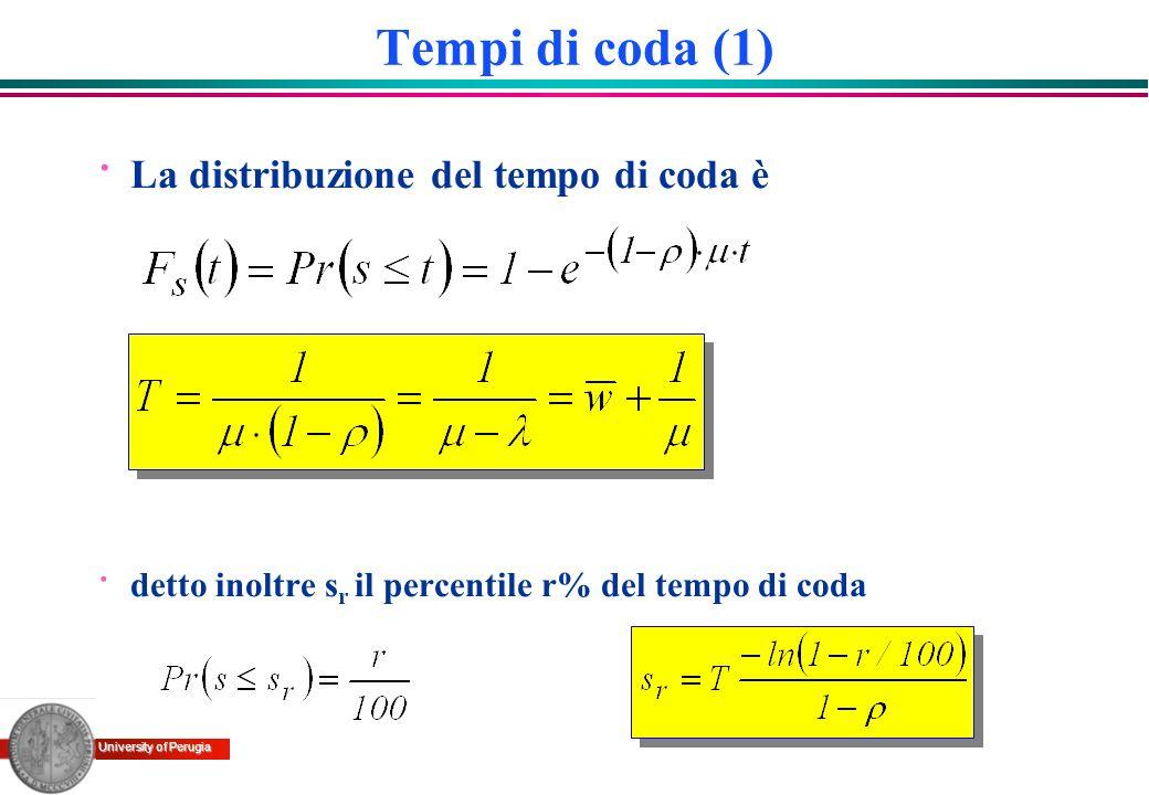 Tempi di coda (1) La distribuzione del tempo di coda è