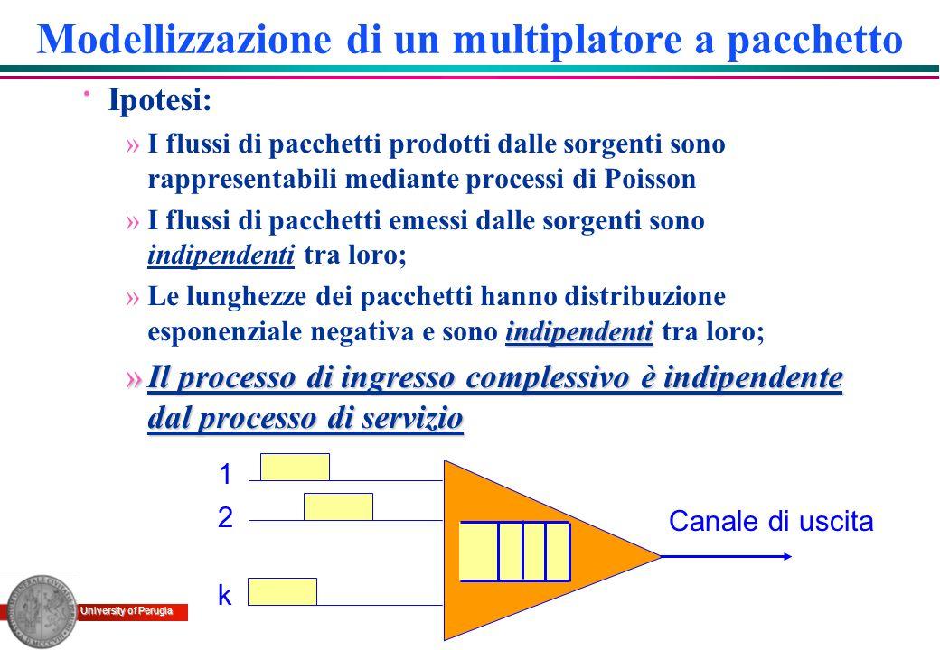 Modellizzazione di un multiplatore a pacchetto