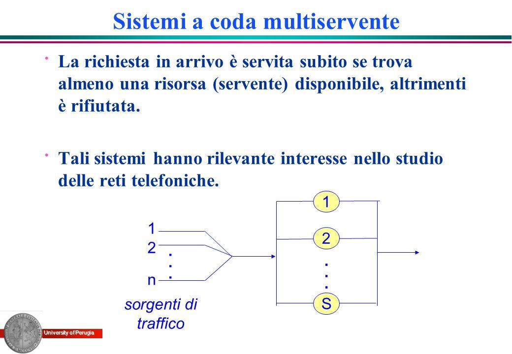 Sistemi a coda multiservente