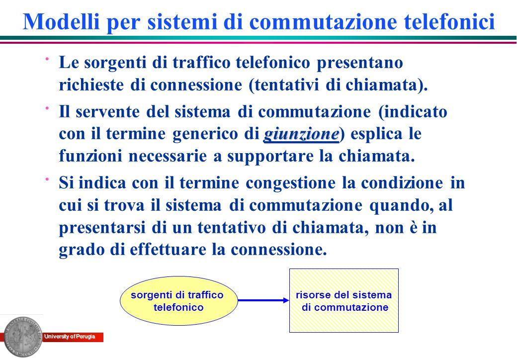 Modelli per sistemi di commutazione telefonici