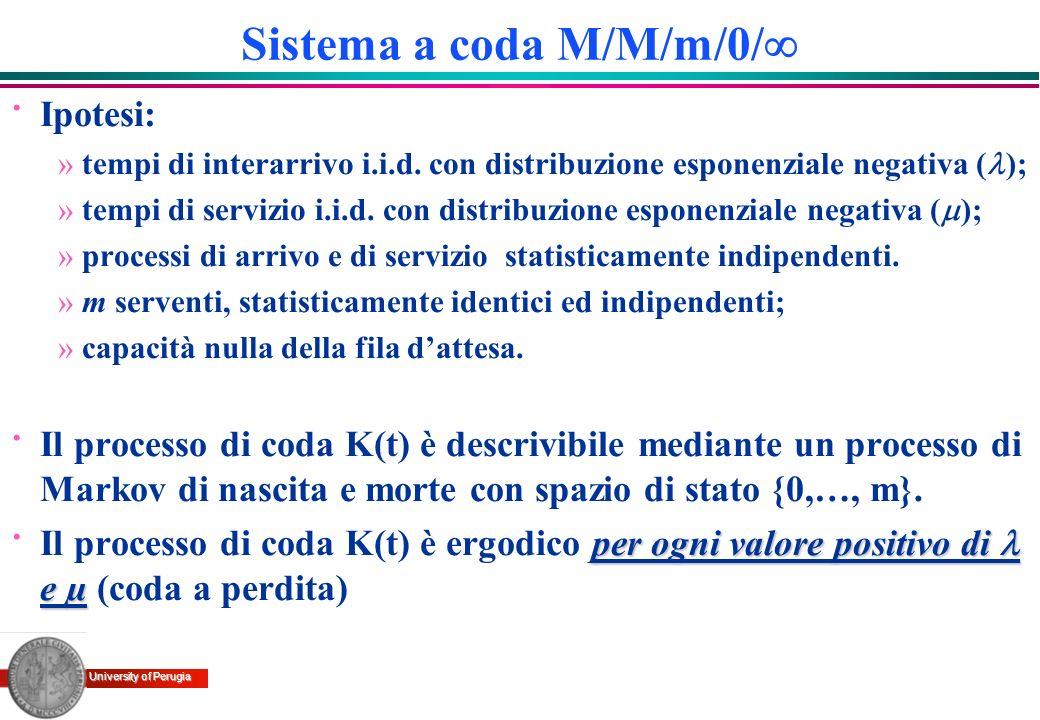 Sistema a coda M/M/m/0/