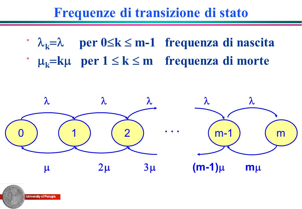Frequenze di transizione di stato