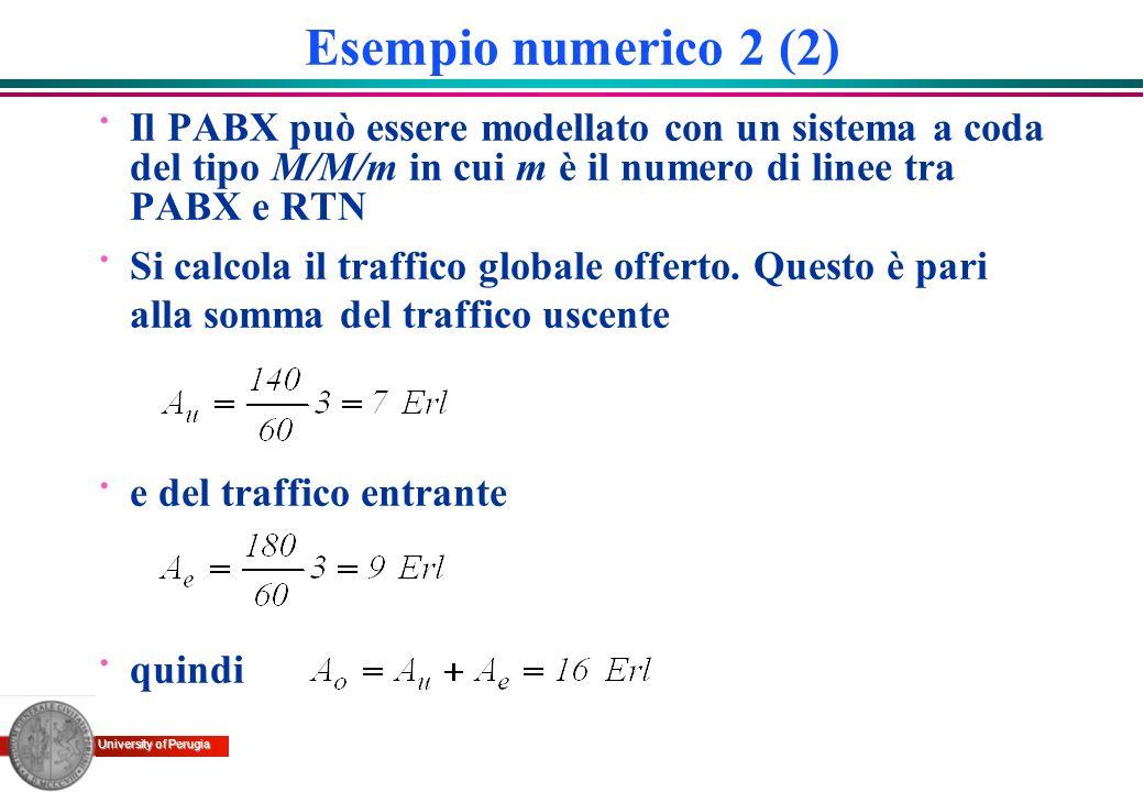 Esempio numerico 2 (2) Il PABX può essere modellato con un sistema a coda del tipo M/M/m in cui m è il numero di linee tra PABX e RTN.