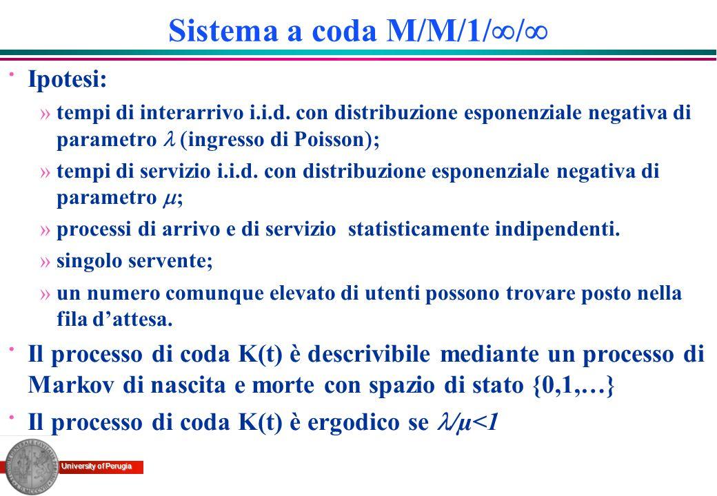 Sistema a coda M/M/1//