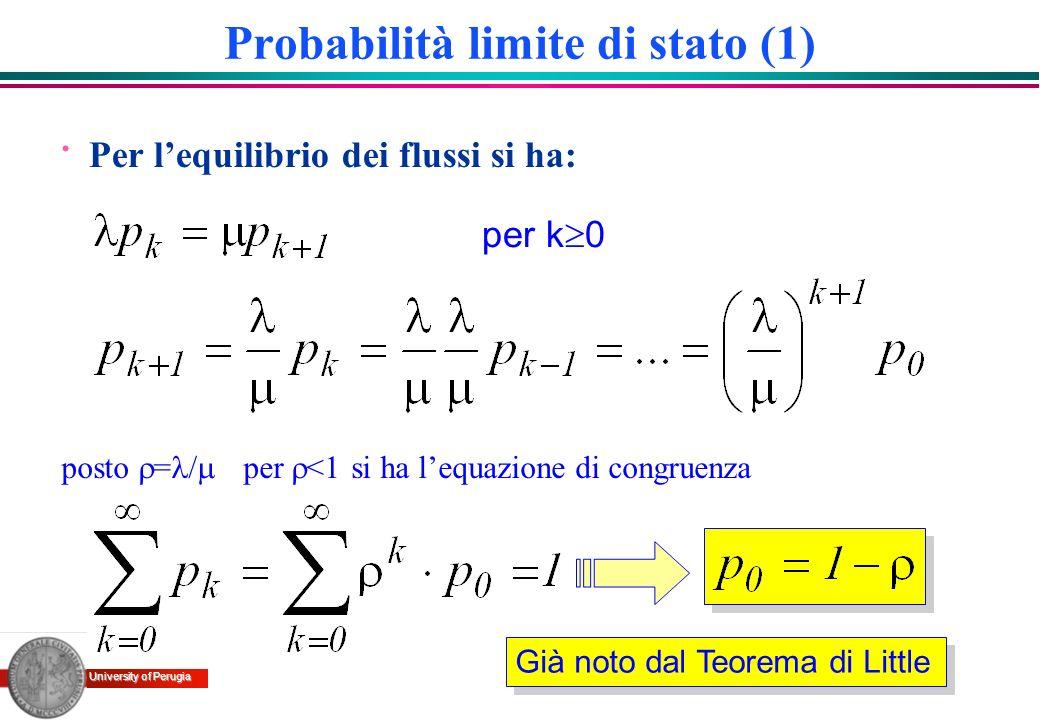 Probabilità limite di stato (1)