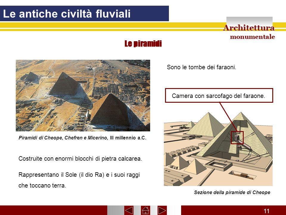 Camera con sarcofago del faraone.