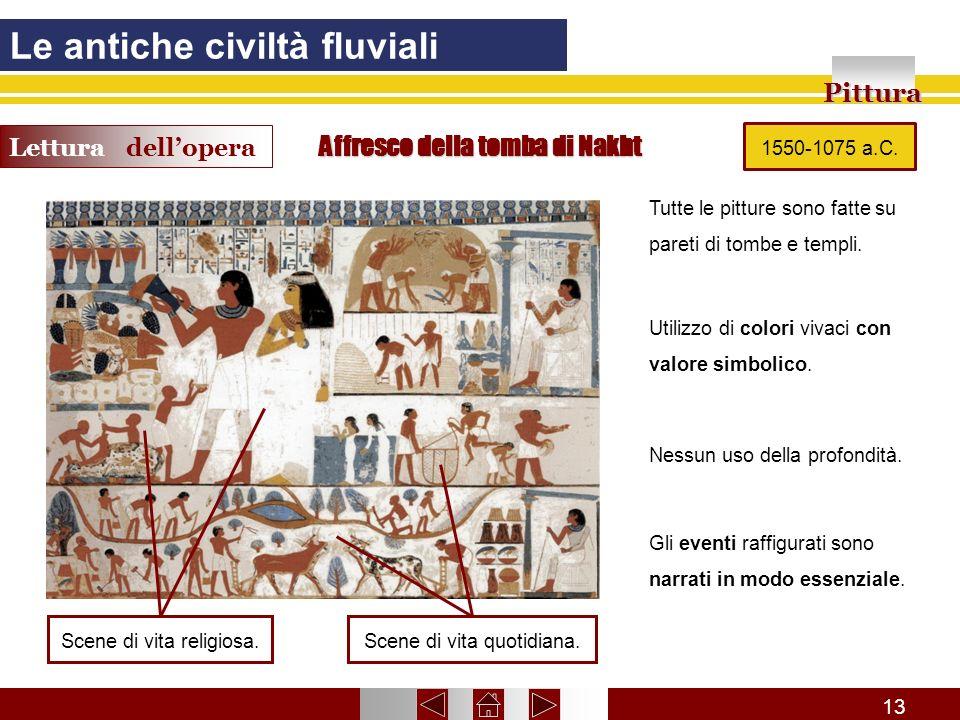 Affresco della tomba di Nakht