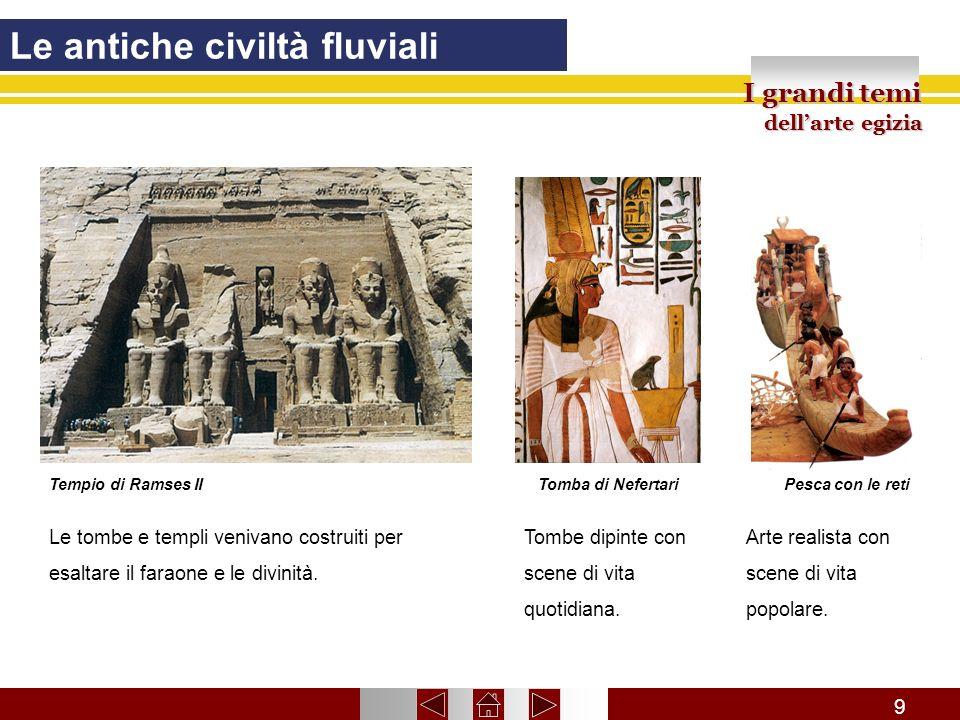 Le antiche civiltà fluviali