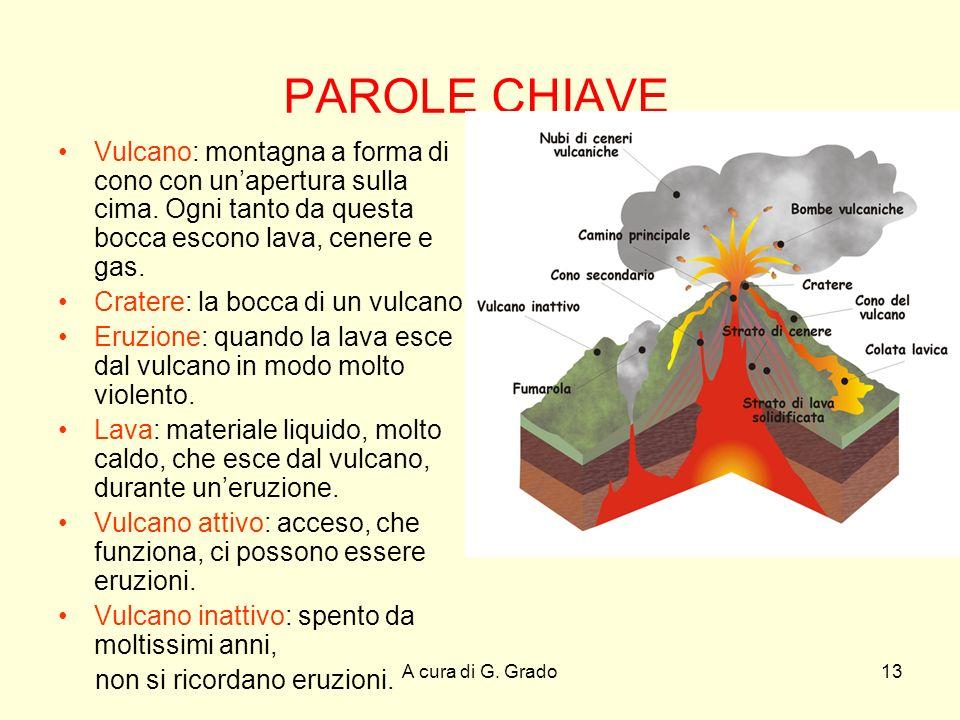 PAROLE CHIAVE Vulcano: montagna a forma di cono con un'apertura sulla cima. Ogni tanto da questa bocca escono lava, cenere e gas.