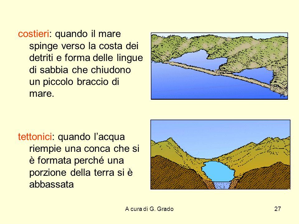 costieri: quando il mare spinge verso la costa dei detriti e forma delle lingue di sabbia che chiudono un piccolo braccio di mare.