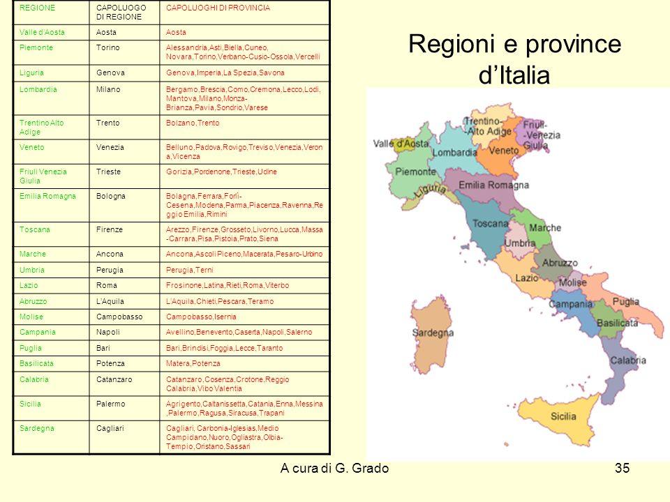 Regioni e province d'Italia