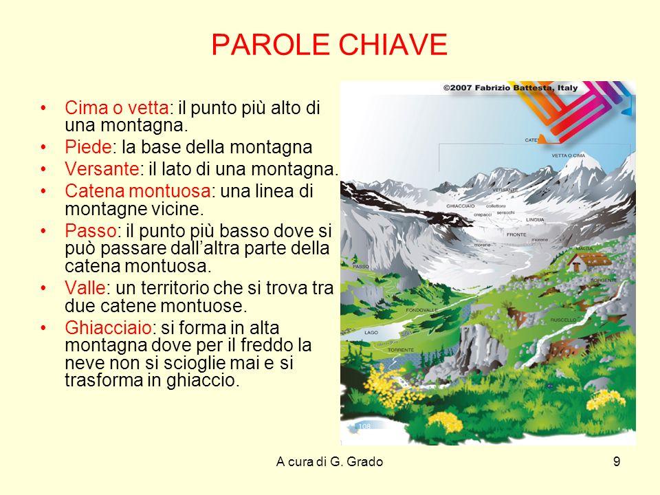 PAROLE CHIAVE Cima o vetta: il punto più alto di una montagna.