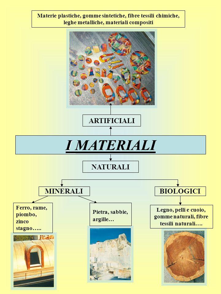 Legno, pelli e cuoio, gomme naturali, fibre tessili naturali….