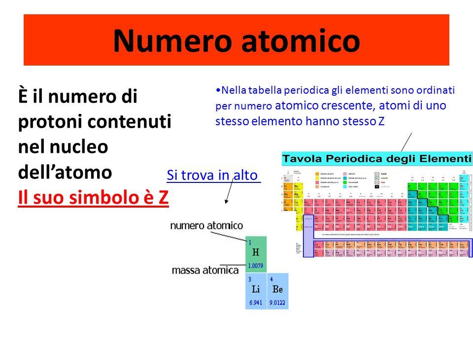 Ripasso per il compito teorie atomiche thomson rutherford bohr 15 numero urtaz Images