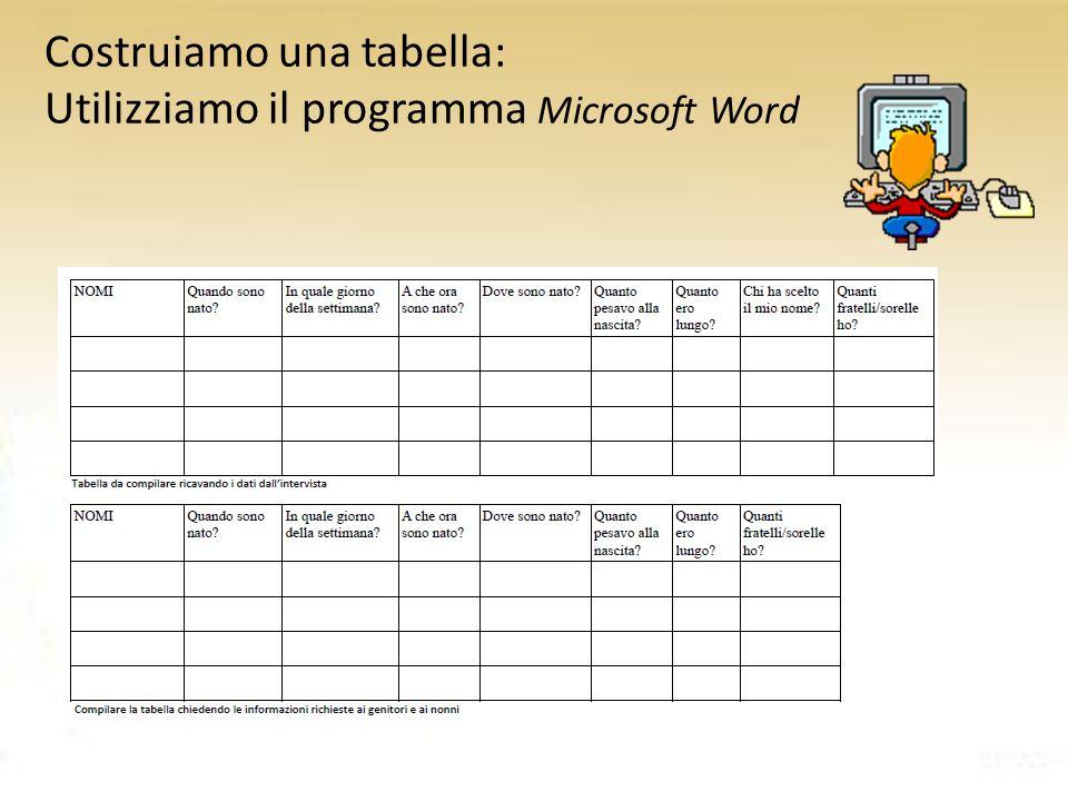Costruiamo una tabella: Utilizziamo il programma Microsoft Word