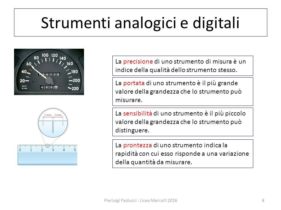 Esperimenti di fisica con lo smartphone ppt video online - Cos e la portata di uno strumento di misura ...