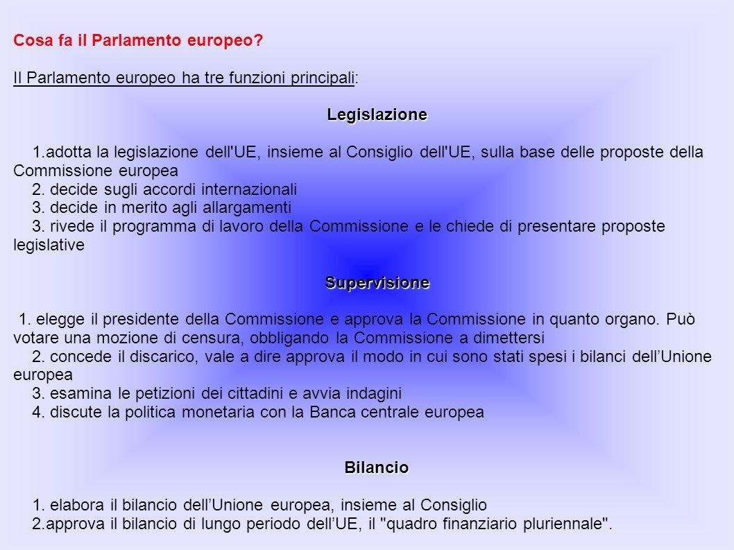 Cosa fa il Parlamento europeo