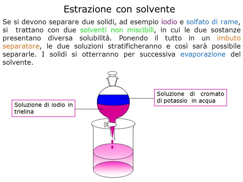 Estrazione con solvente