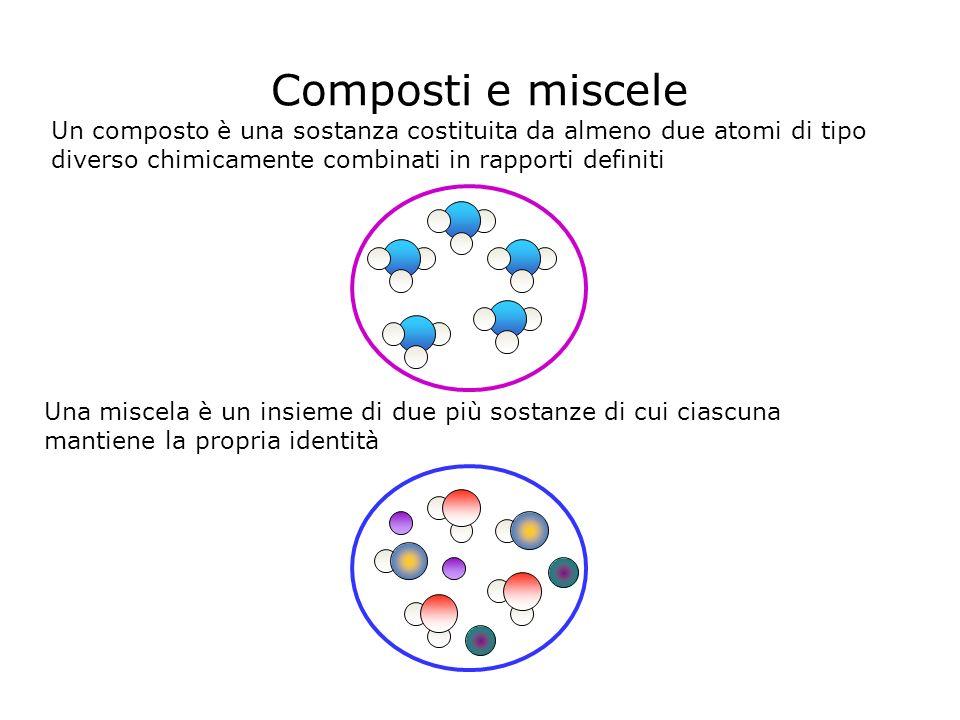 Composti e miscele Un composto è una sostanza costituita da almeno due atomi di tipo diverso chimicamente combinati in rapporti definiti.