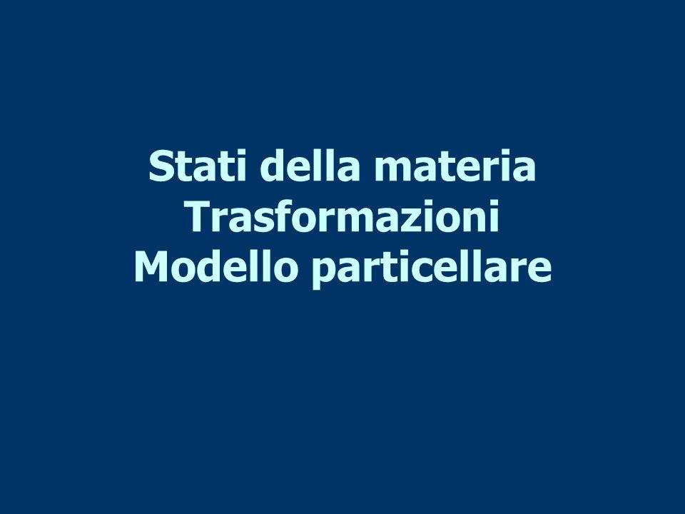 Stati della materia Trasformazioni Modello particellare