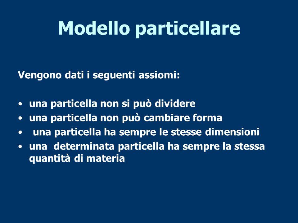 Modello particellare Vengono dati i seguenti assiomi: