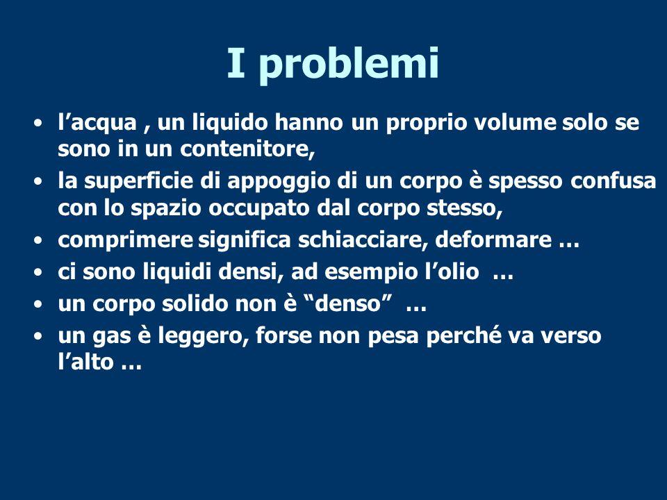 I problemi l'acqua , un liquido hanno un proprio volume solo se sono in un contenitore,