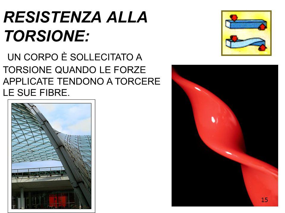 RESISTENZA ALLA TORSIONE: