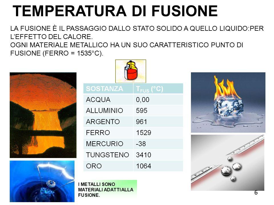 TEMPERATURA DI FUSIONE