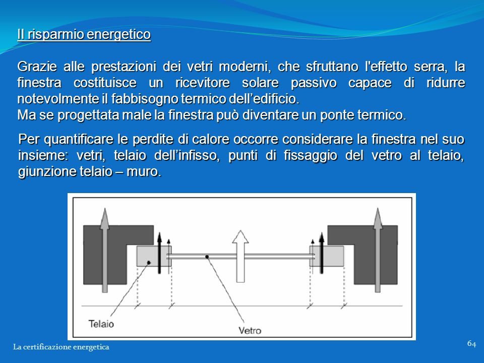 La certificazione energetica ppt scaricare - Ponte termico finestra ...