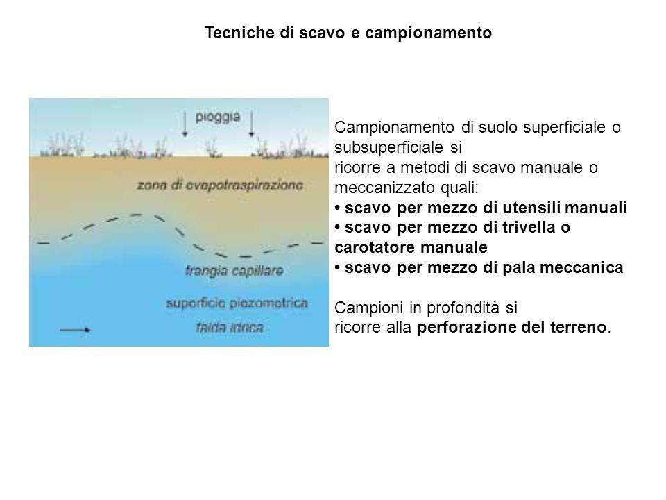 monitoraggio e caratterizzazioni di suoli e acque profonde ForUtensili Per Prelevare Campioni Di Terreno