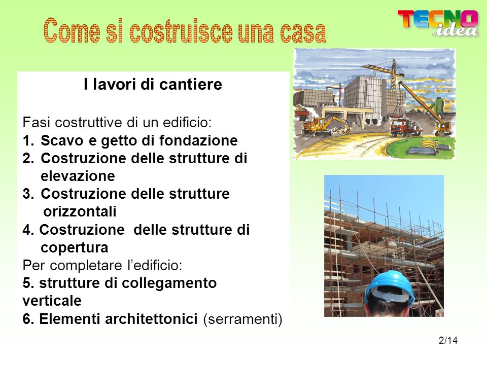 Come si costruisce una casa ppt video online scaricare - Costruzione di una casa ...