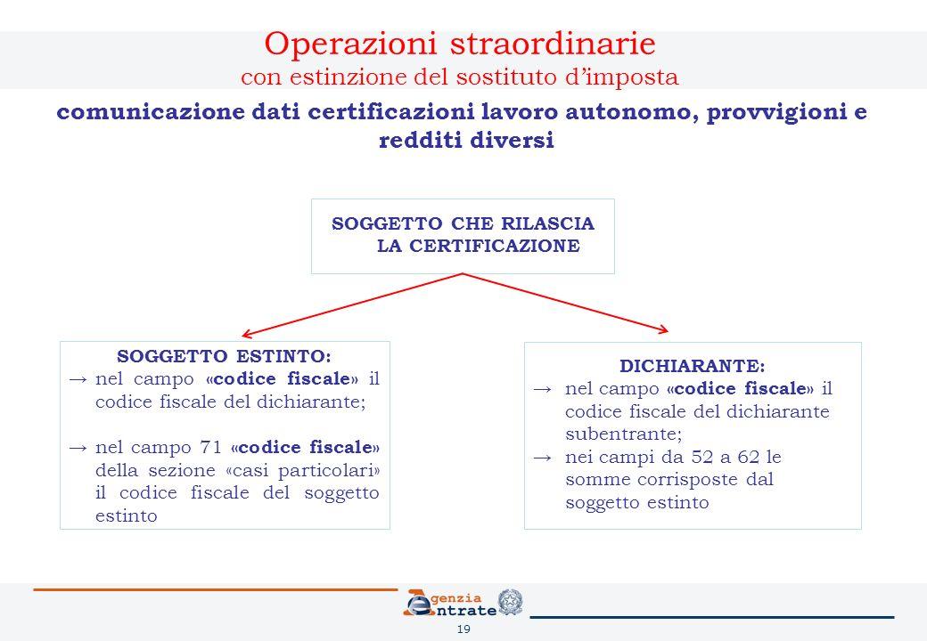 Certificazione unica 2016 e 770 semplificato ppt scaricare - Certificazione lavoro autonomo provvigioni e redditi diversi nel 730 ...