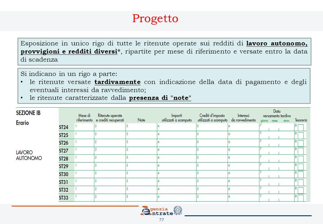 Certificazione unica 2016 e 770 semplificato ppt scaricare - Certificazione lavoro autonomo provvigioni e redditi diversi causale a ...