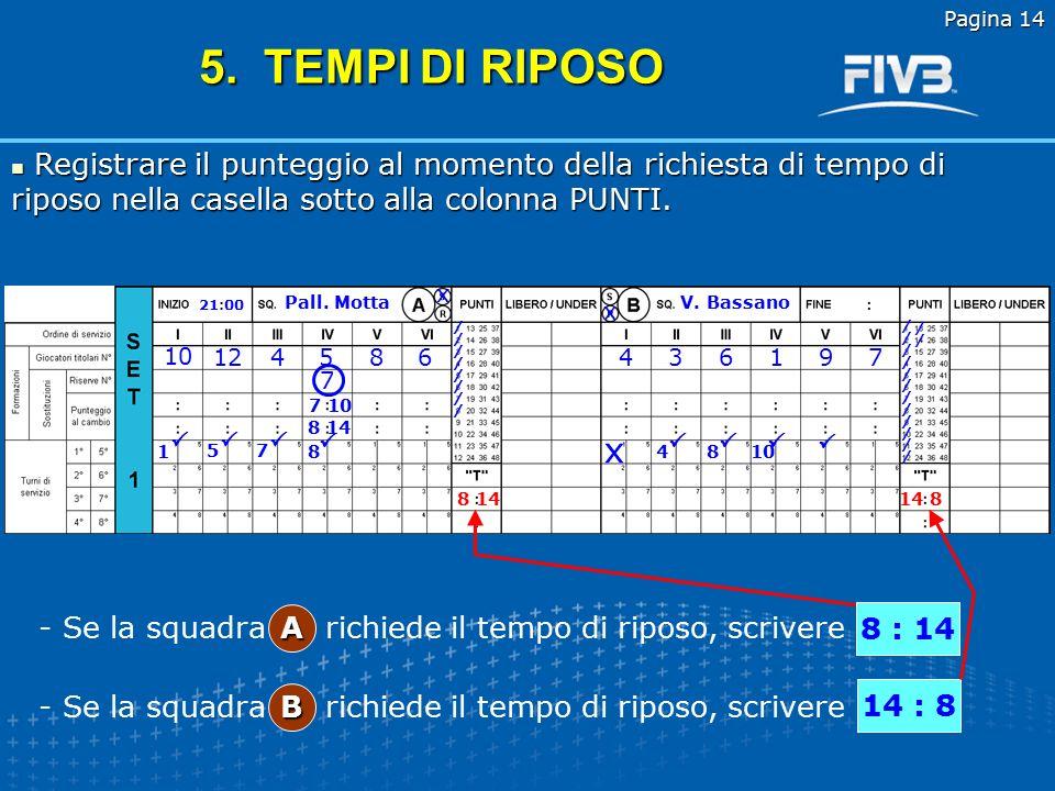 Pagina 14 5. TEMPI DI RIPOSO. Registrare il punteggio al momento della richiesta di tempo di riposo nella casella sotto alla colonna PUNTI.