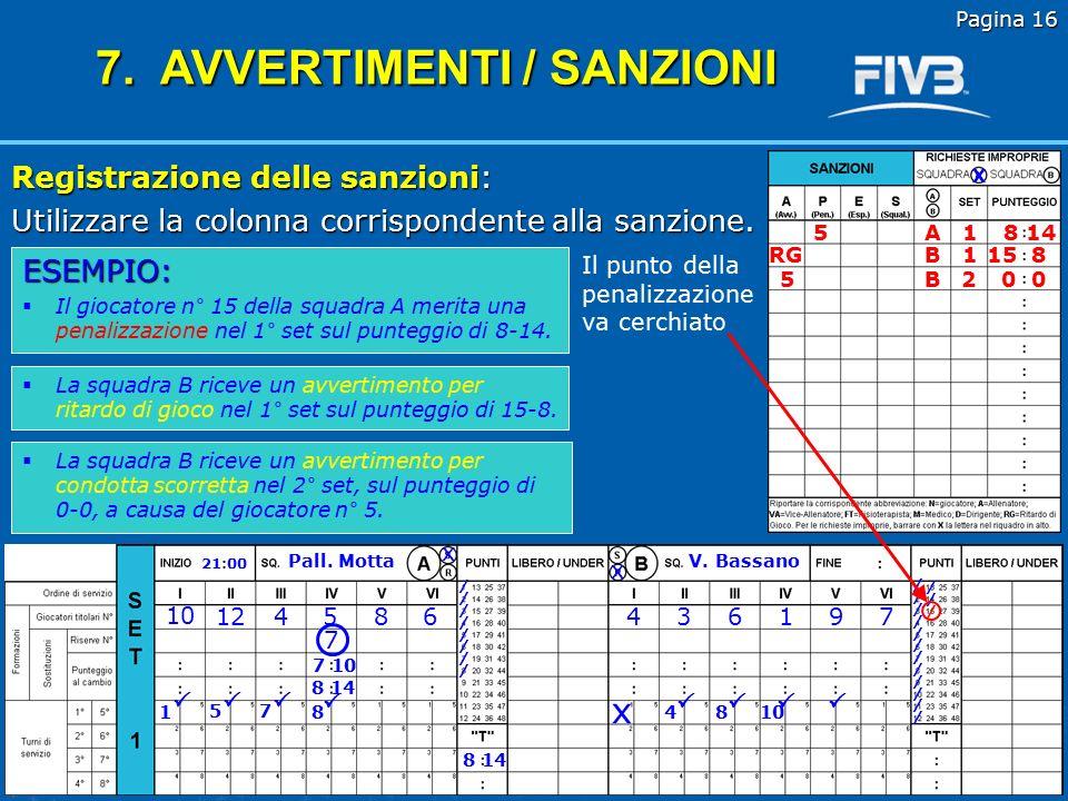 7. AVVERTIMENTI / SANZIONI