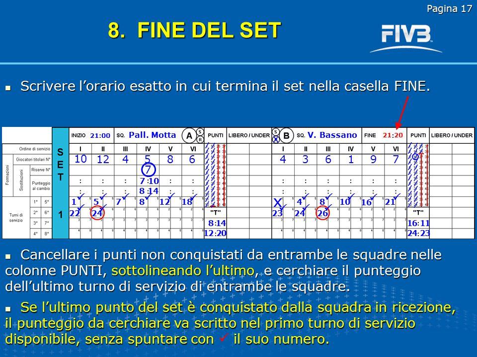 Pagina 17 8. FINE DEL SET. Scrivere l'orario esatto in cui termina il set nella casella FINE. 21 00.