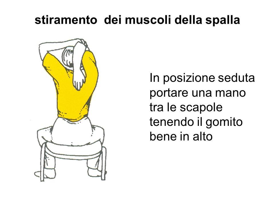 stiramento dei muscoli della spalla