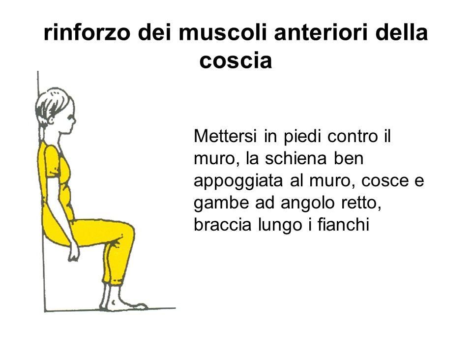 rinforzo dei muscoli anteriori della coscia