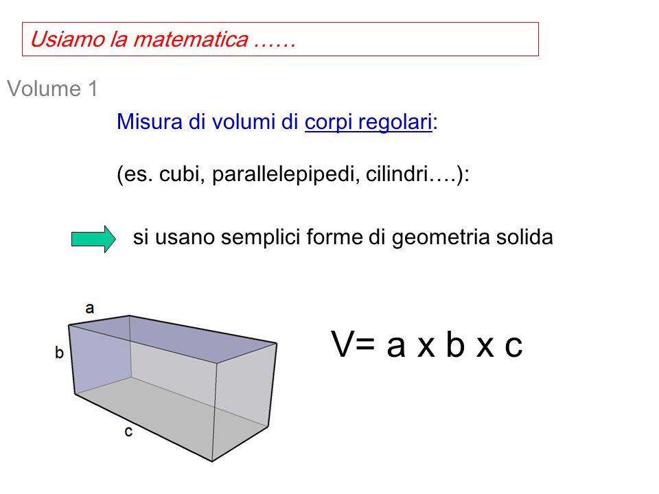 V= a x b x c Usiamo la matematica …… Volume 1
