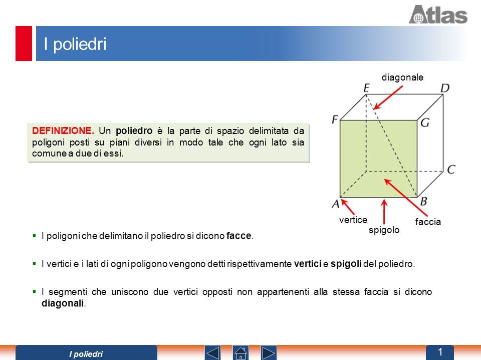 I poliedri diagonale.